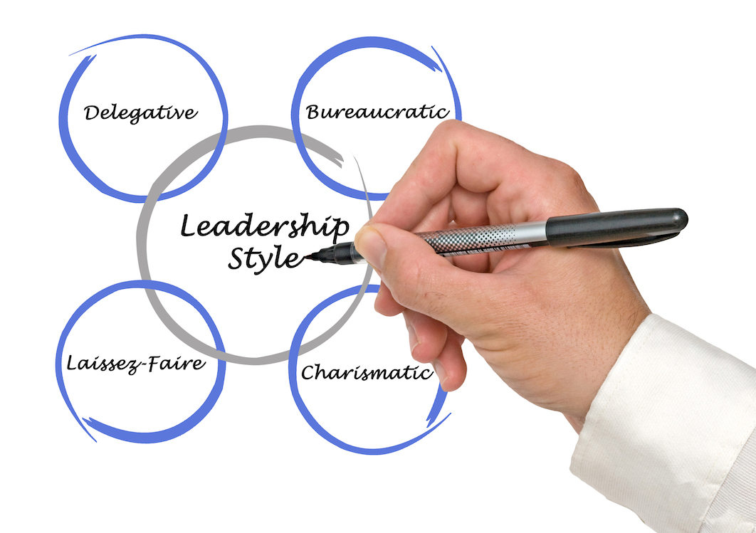 Your laissez-faire leadership style – is it increasing job insecurity and workplace bullying risk?